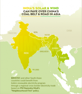 India's solar and wind can pave..